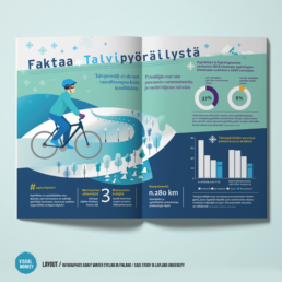 Visual Monkey / Infographics / Winter cycling in Finland @visumonkey